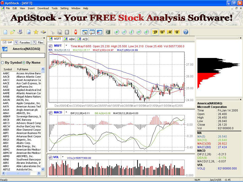 A professional free stock EOD Data analysis software.