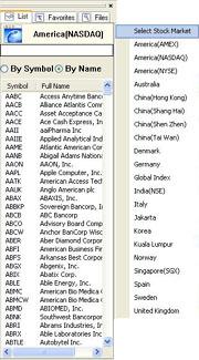 AptiStock - Market list